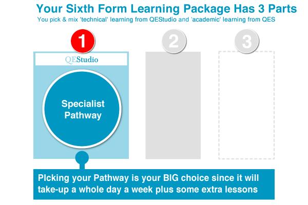 QEStudio SixthForm Pack Final_f02