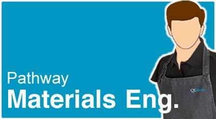 MaterialsEngineering